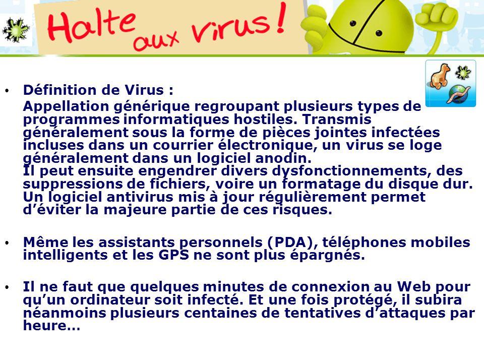 Définition de Virus :