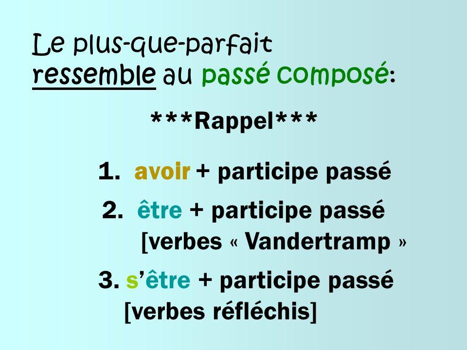 Le plus-que-parfait ressemble au passé composé: ***Rappel*** 1. avoir + participe passé. 2. être + participe passé.