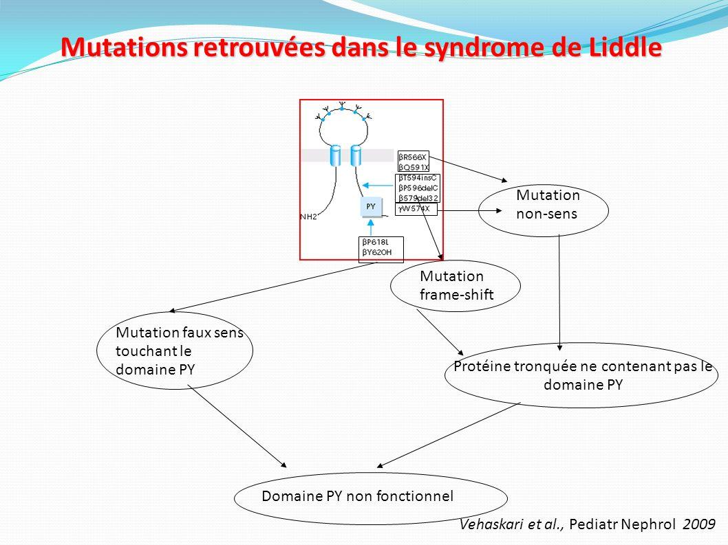 Mutations retrouvées dans le syndrome de Liddle