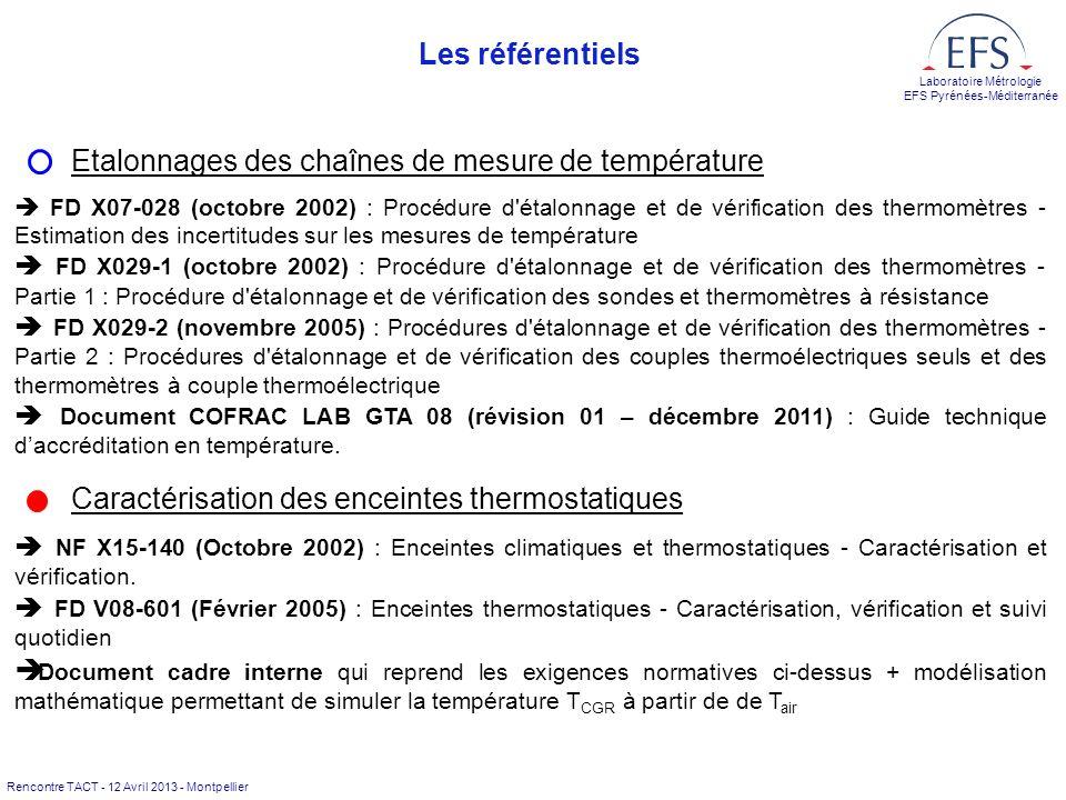 Etalonnages des chaînes de mesure de température