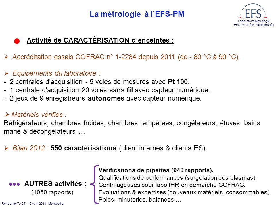 La métrologie à l'EFS-PM