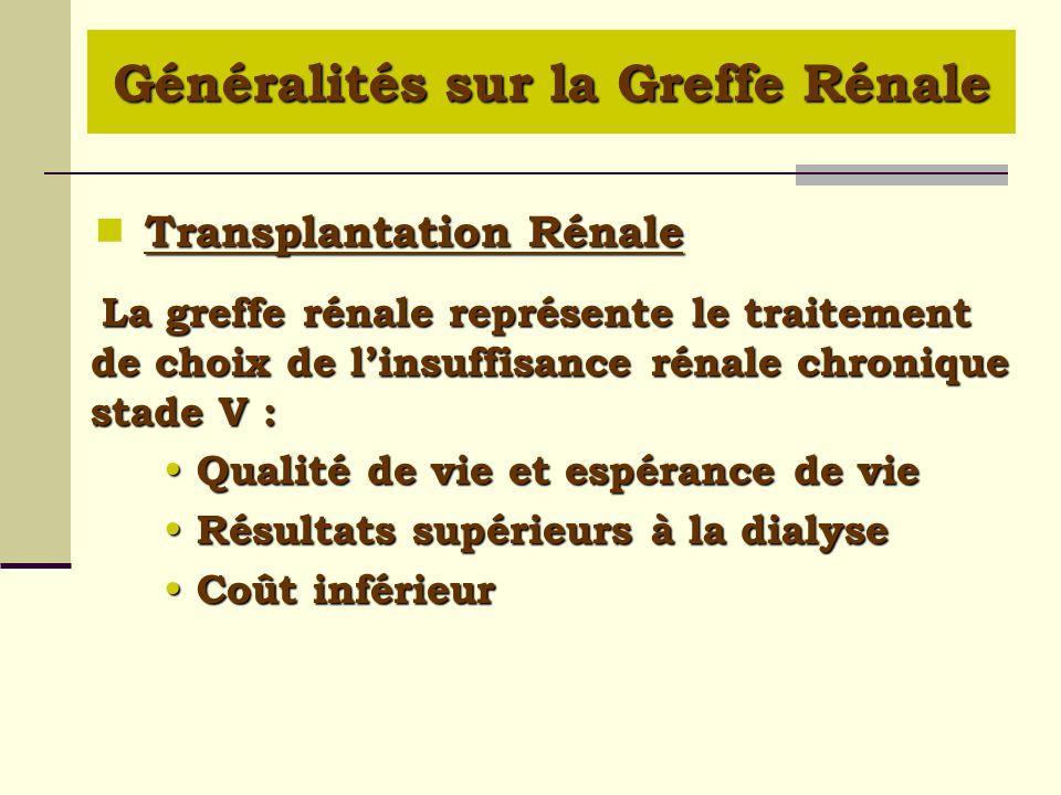  Transplantation Rénale