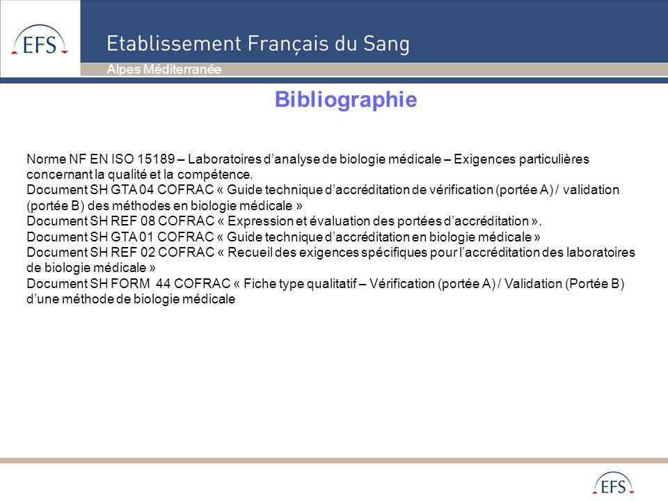 BibliographieNorme NF EN ISO 15189 – Laboratoires d'analyse de biologie médicale – Exigences particulières concernant la qualité et la compétence.