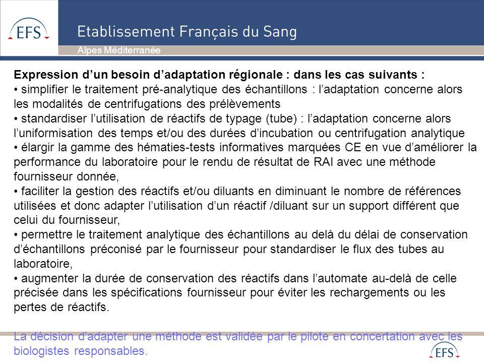 Expression d'un besoin d'adaptation régionale : dans les cas suivants :