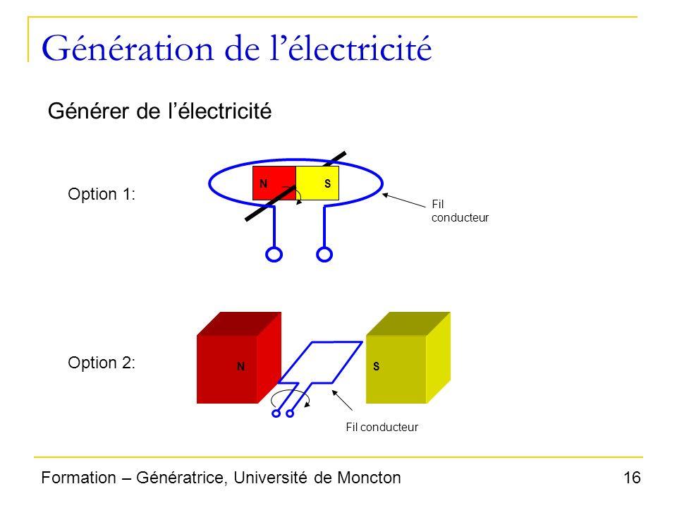 Génération de l'électricité