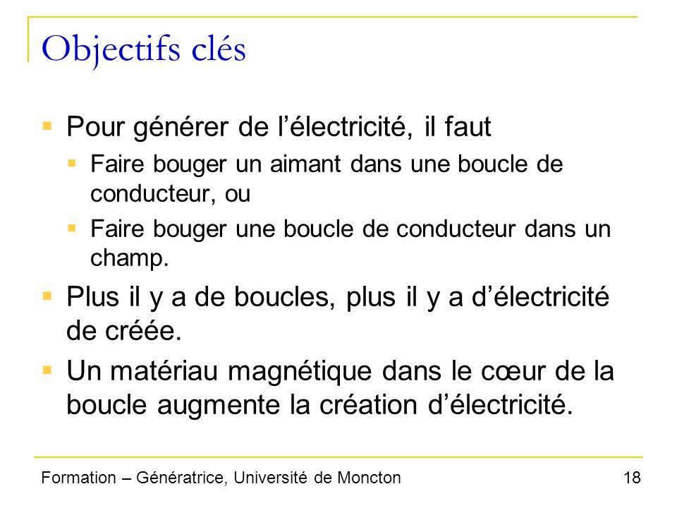 Objectifs clés Pour générer de l'électricité, il faut