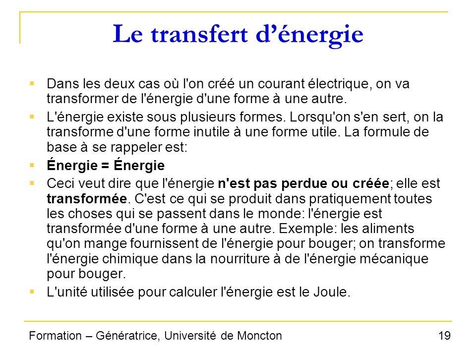 Le transfert d'énergie