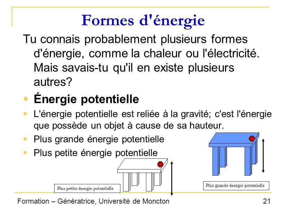 Formes d énergie