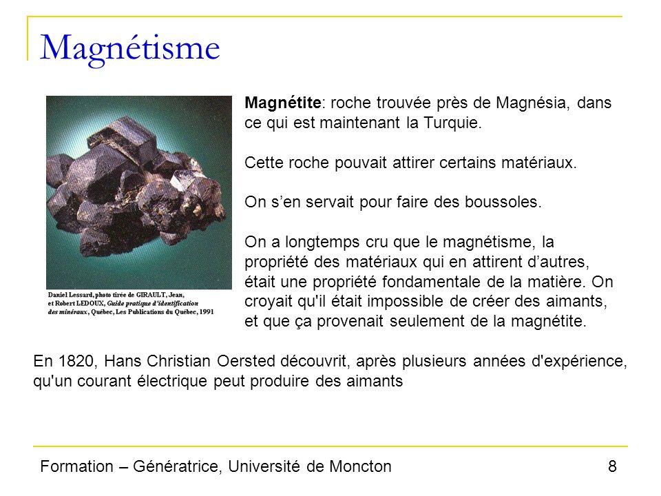 Magnétisme Magnétite: roche trouvée près de Magnésia, dans ce qui est maintenant la Turquie. Cette roche pouvait attirer certains matériaux.