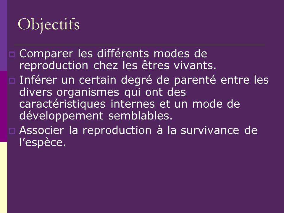 Objectifs Comparer les différents modes de reproduction chez les êtres vivants.