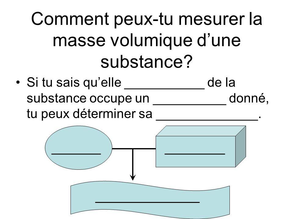 Comment peux-tu mesurer la masse volumique d'une substance