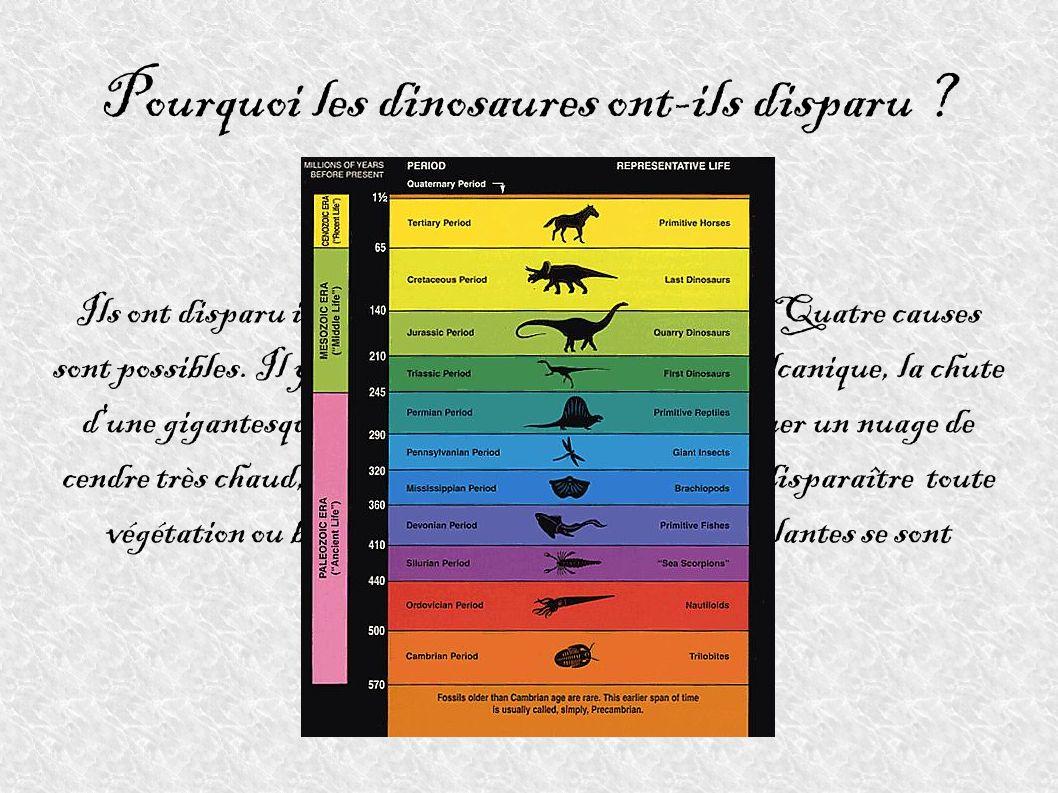 Pourquoi les dinosaures ont-ils disparu