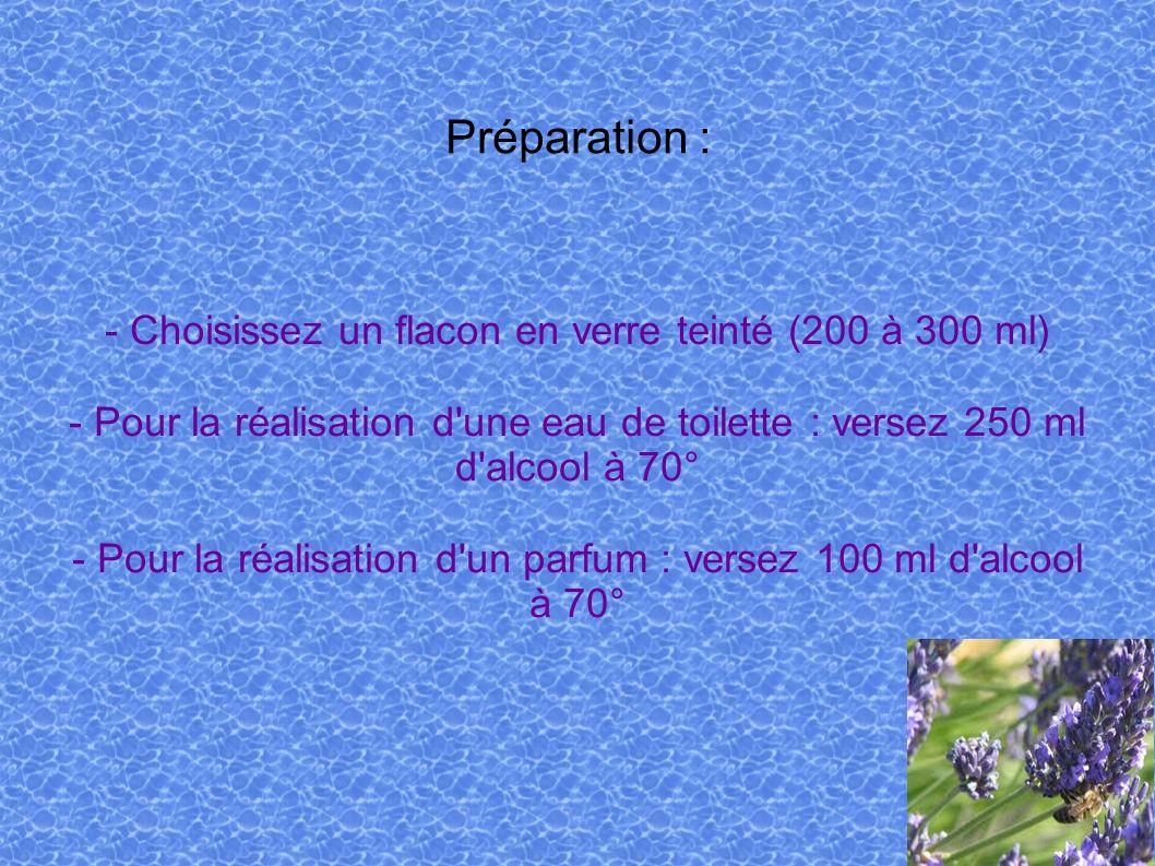 Préparation : - Choisissez un flacon en verre teinté (200 à 300 ml)