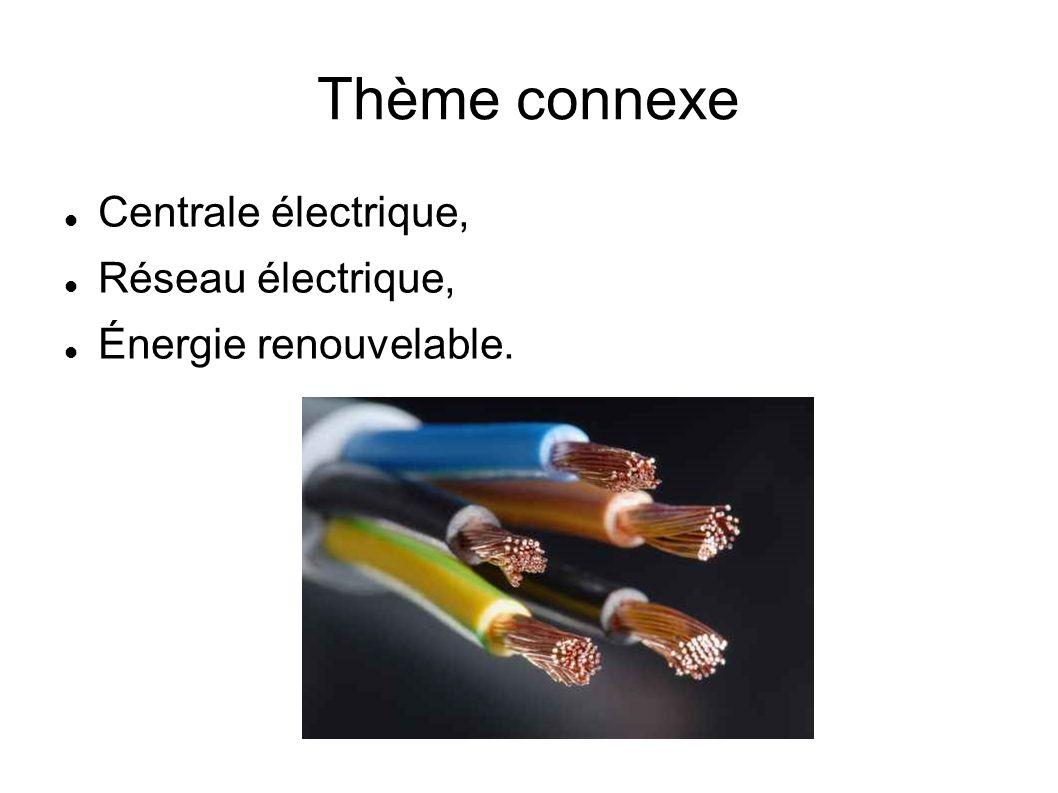 Thème connexe Centrale électrique, Réseau électrique,