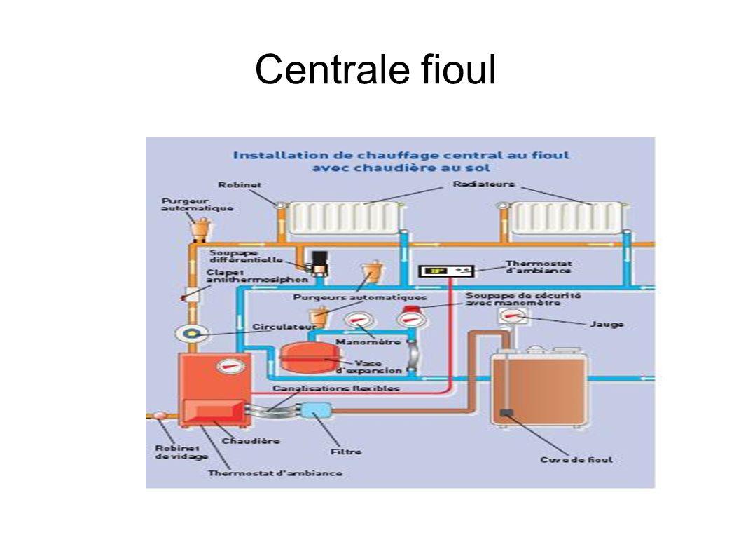 Centrale fioul