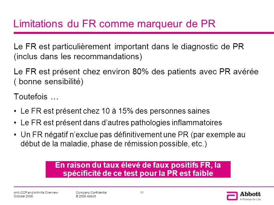 Limitations du FR comme marqueur de PR