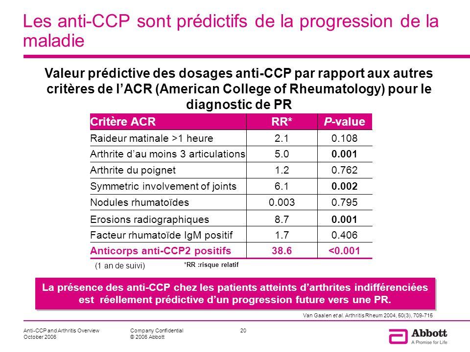 Les anti-CCP sont prédictifs de la progression de la maladie