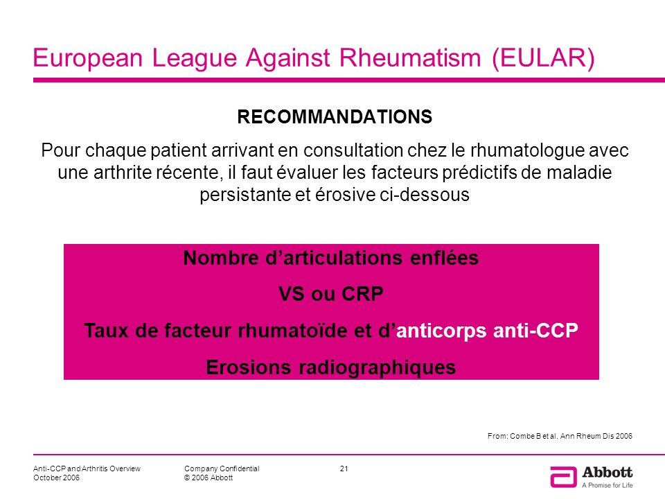 European League Against Rheumatism (EULAR)
