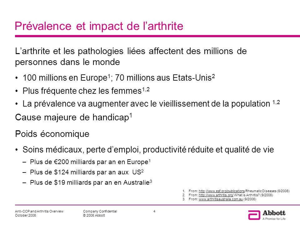 Prévalence et impact de l'arthrite