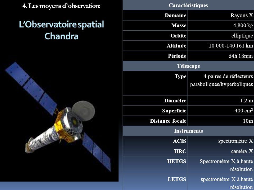 4. Les moyens d`observation: L'Observatoire spatial Chandra