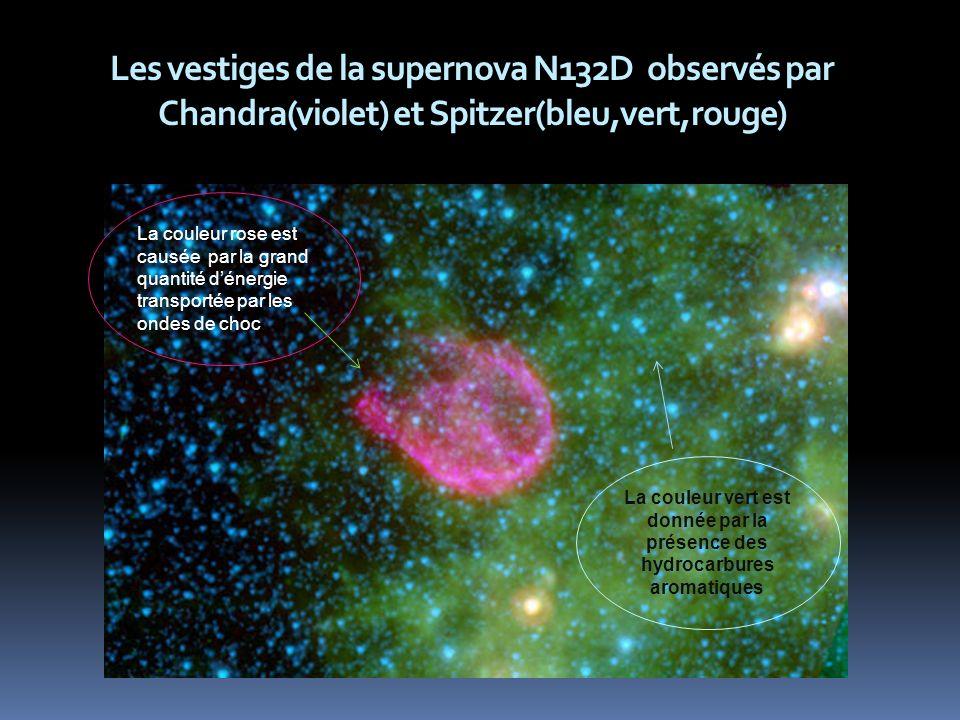 Les vestiges de la supernova N132D observés par Chandra(violet) et Spitzer(bleu,vert,rouge)
