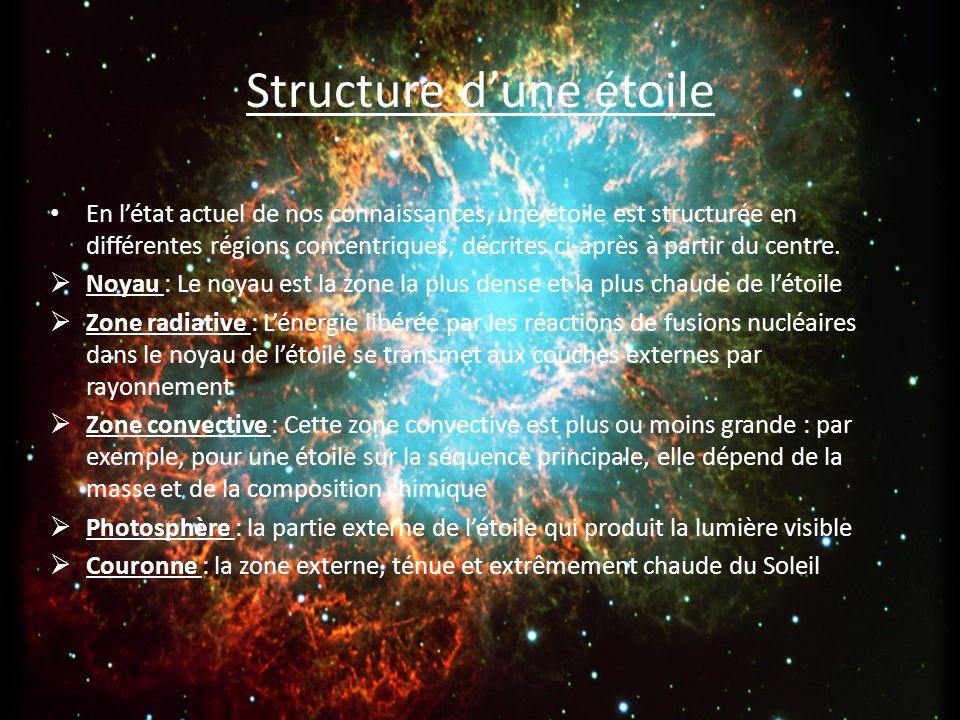 Structure d'une étoile