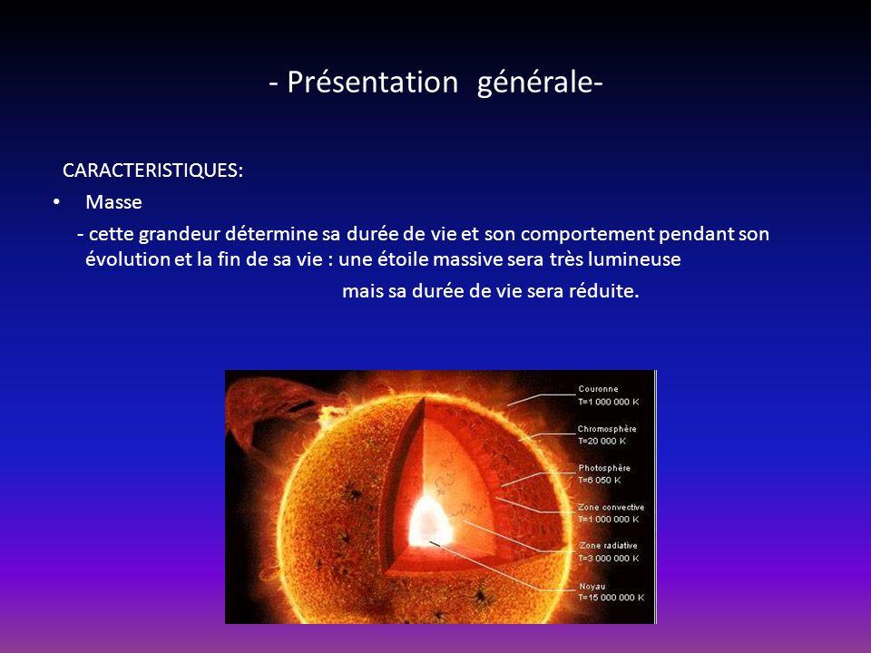 - Présentation générale-