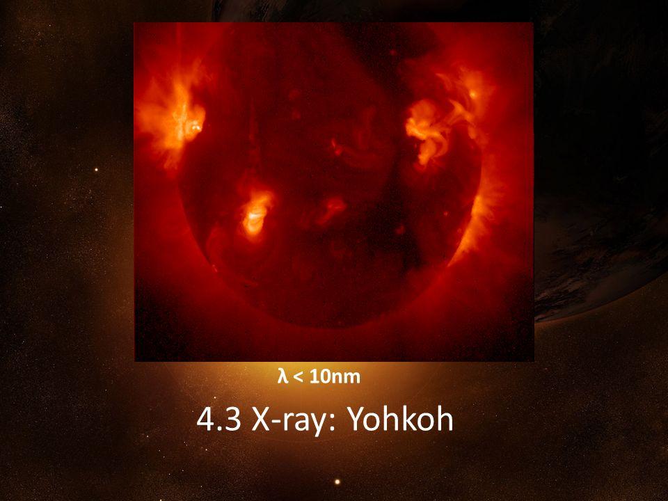 *le terme «rayons X» désigne à la lumière de longueur d onde inférieure à 10 nm