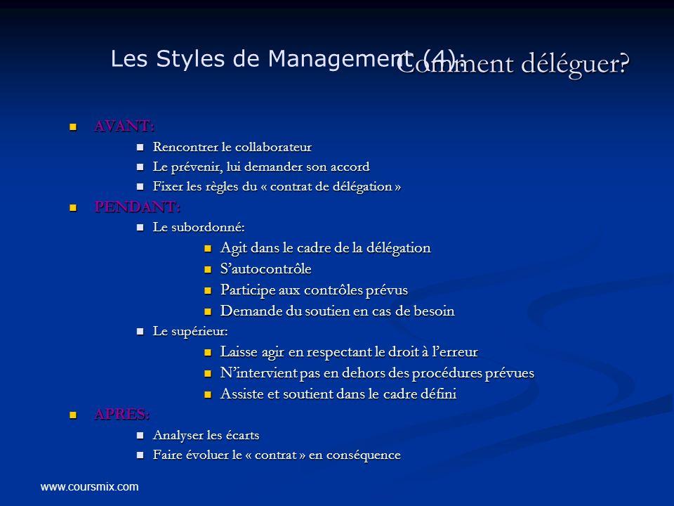 Comment déléguer Les Styles de Management (4): AVANT: PENDANT: