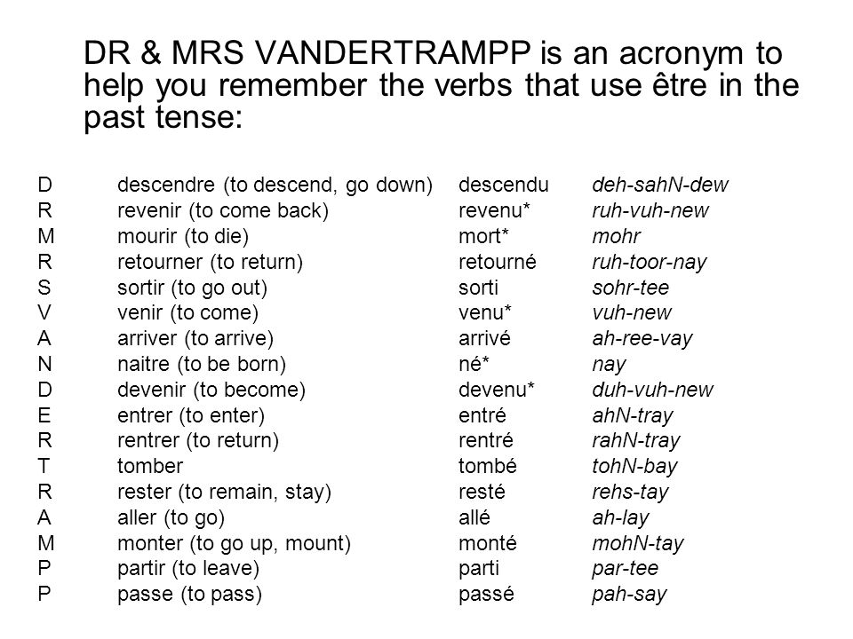 DR & MRS VANDERTRAMPP is an acronym to help you remember the verbs that use être in the past tense: