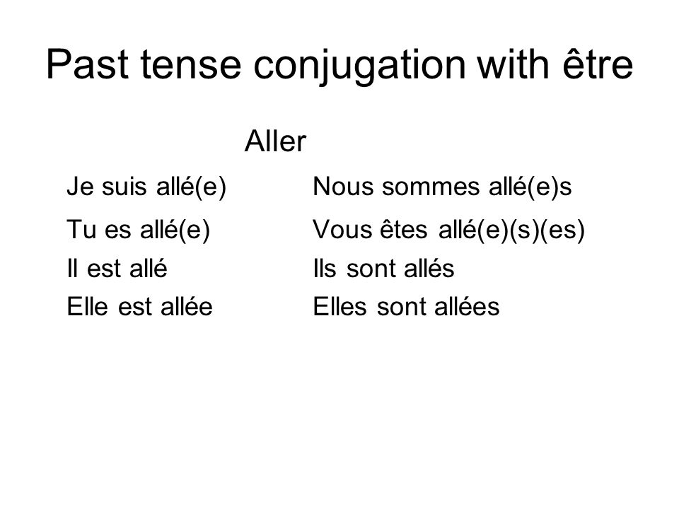 Past tense conjugation with être