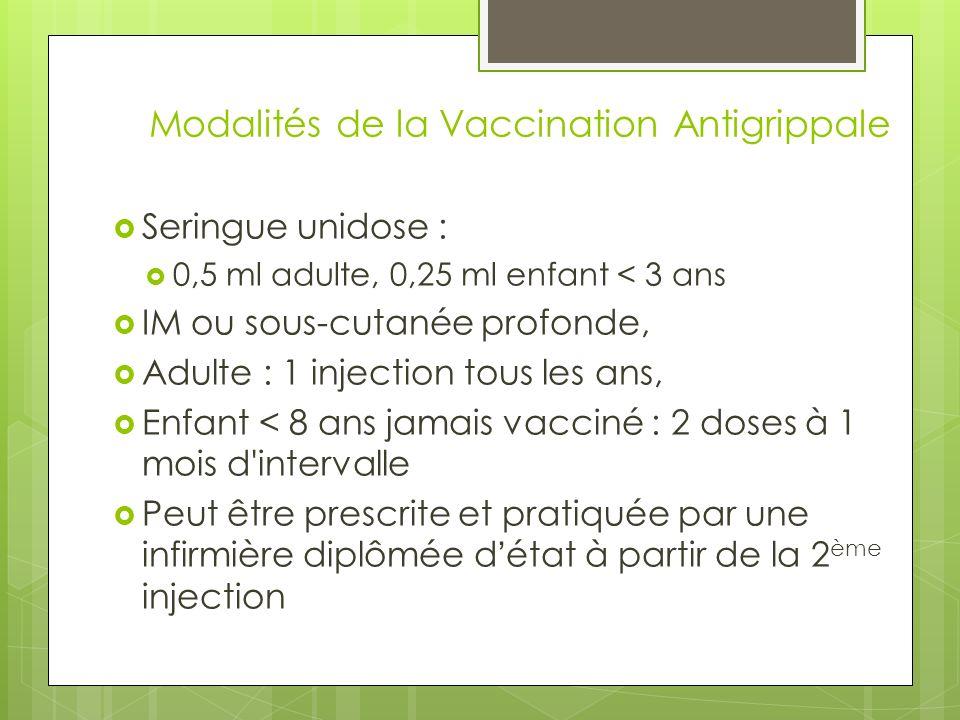 Modalités de la Vaccination Antigrippale