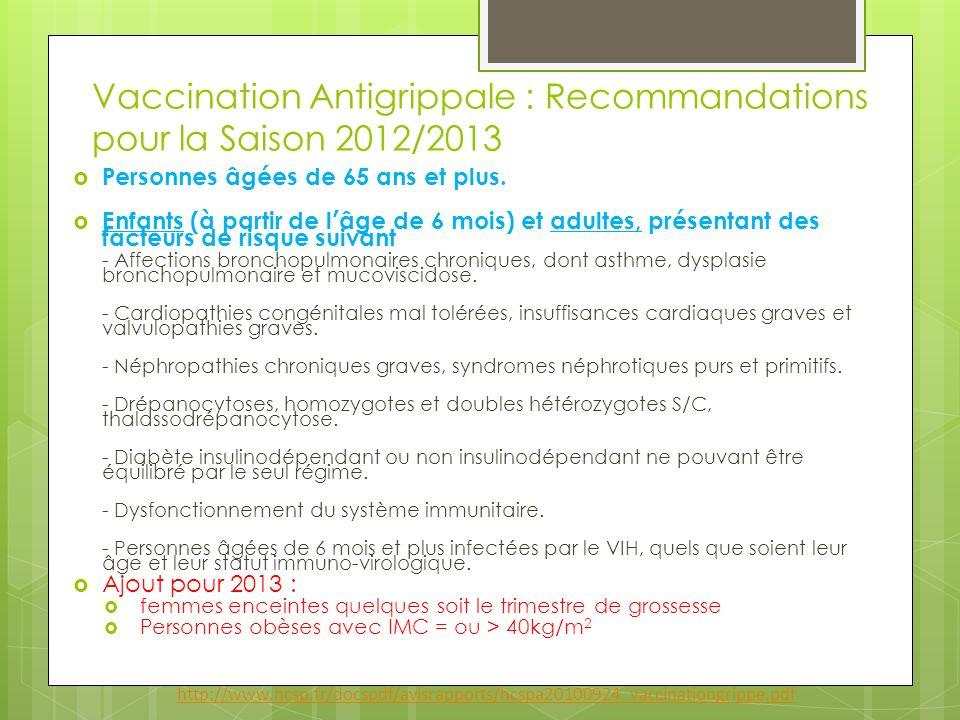 Vaccination Antigrippale : Recommandations pour la Saison 2012/2013
