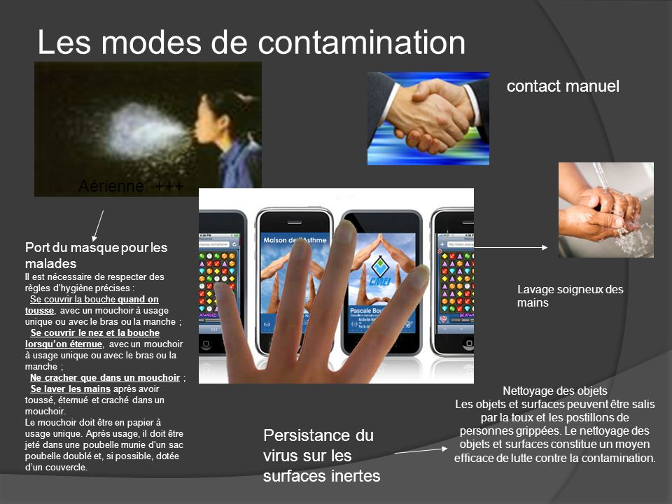 Les modes de contamination