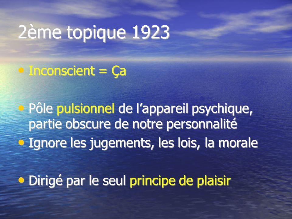 2ème topique 1923 Inconscient = Ça