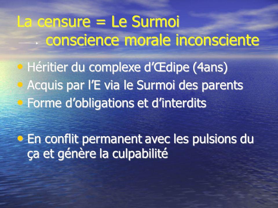 La censure = Le Surmoi conscience morale inconsciente