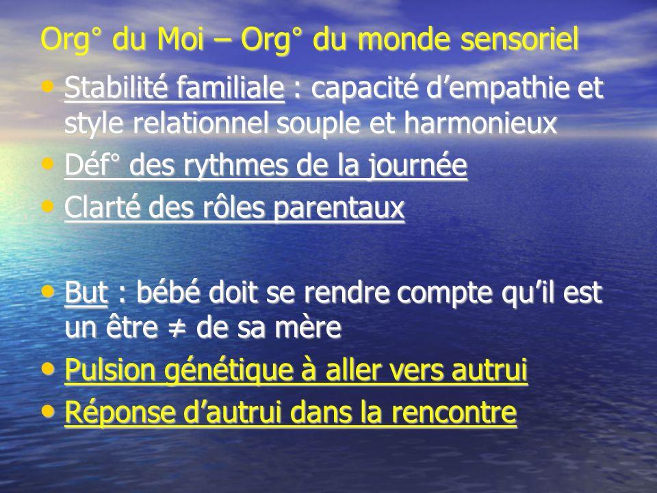 Org° du Moi – Org° du monde sensoriel