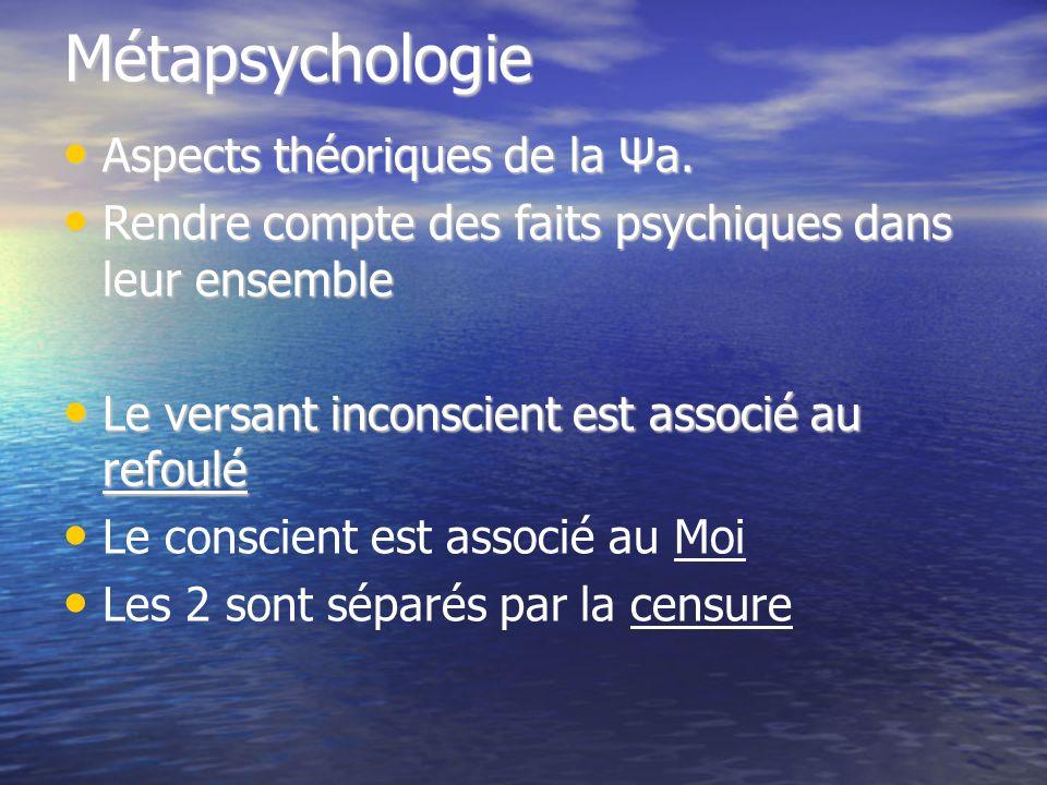 Métapsychologie Aspects théoriques de la Ψa.