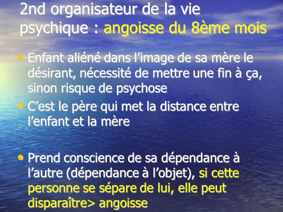 2nd organisateur de la vie psychique : angoisse du 8ème mois