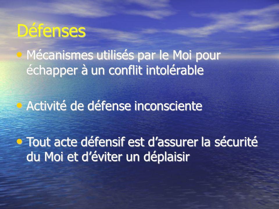 Défenses Mécanismes utilisés par le Moi pour échapper à un conflit intolérable. Activité de défense inconsciente.