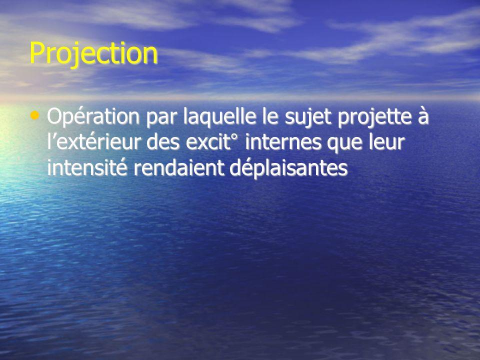 Projection Opération par laquelle le sujet projette à l'extérieur des excit° internes que leur intensité rendaient déplaisantes.