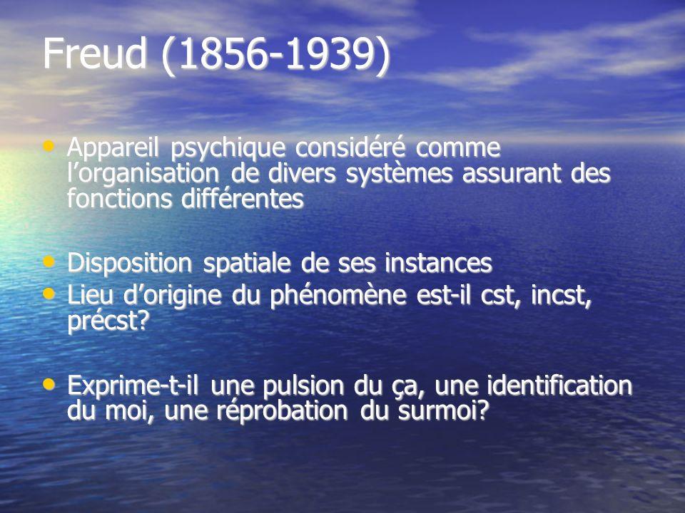Freud (1856-1939) Appareil psychique considéré comme l'organisation de divers systèmes assurant des fonctions différentes.