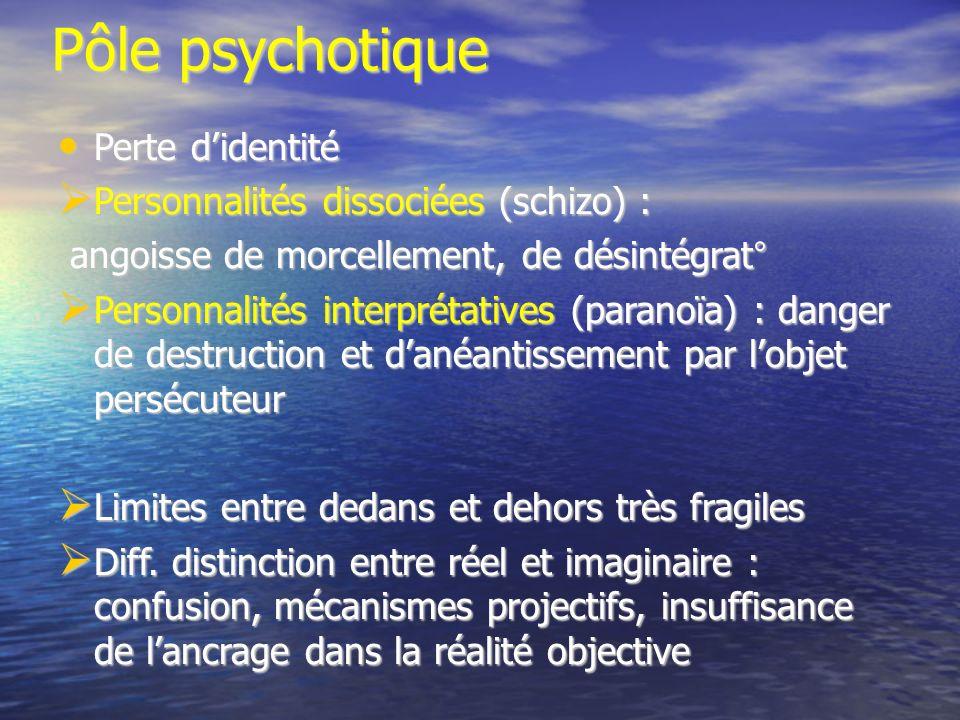Pôle psychotique Perte d'identité Personnalités dissociées (schizo) :