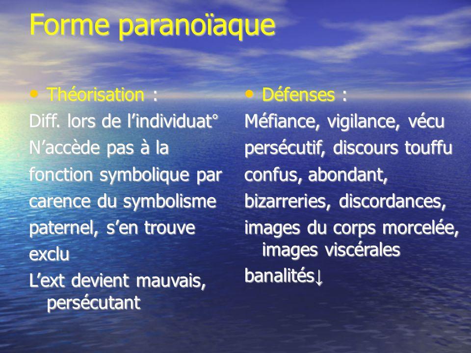 Forme paranoïaque Théorisation : Diff. lors de l'individuat°