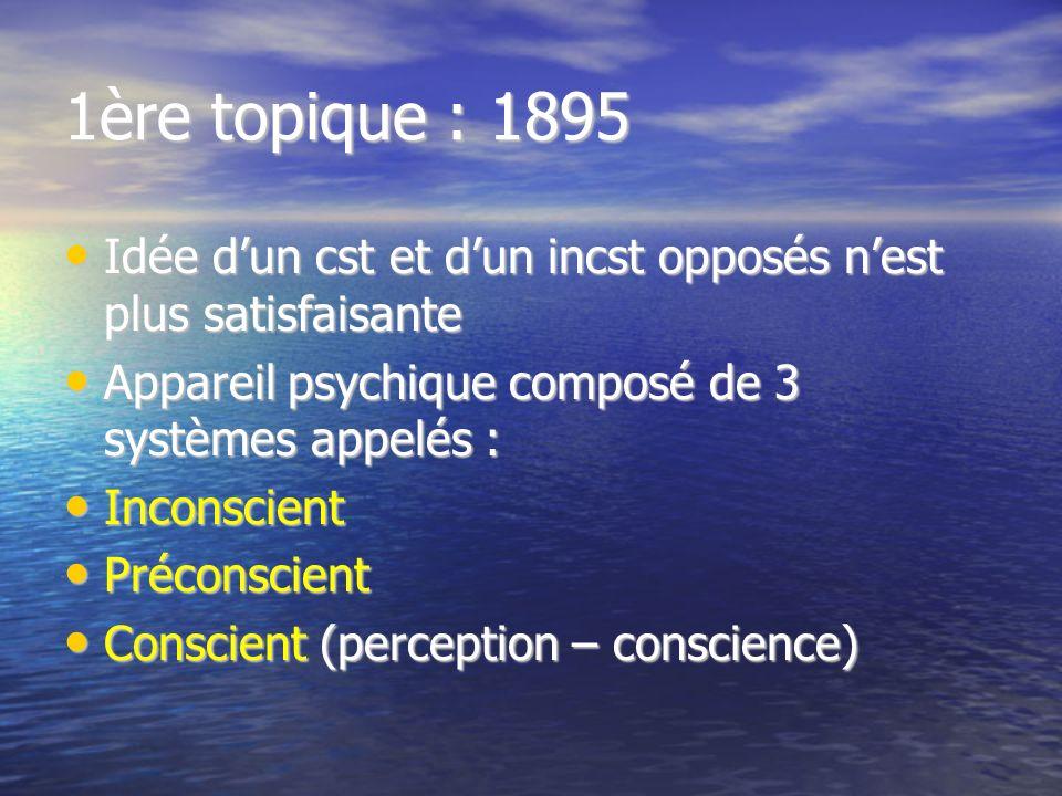 1ère topique : 1895 Idée d'un cst et d'un incst opposés n'est plus satisfaisante. Appareil psychique composé de 3 systèmes appelés :