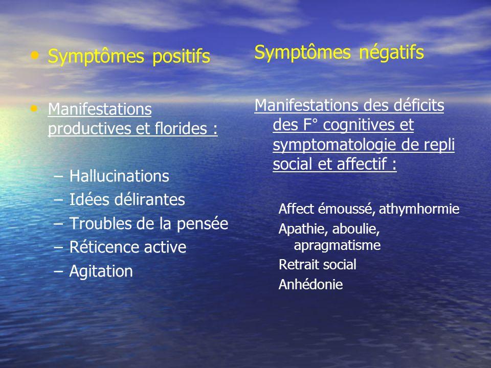 Symptômes négatifs Symptômes positifs