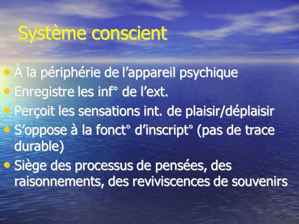 Système conscient À la périphérie de l'appareil psychique