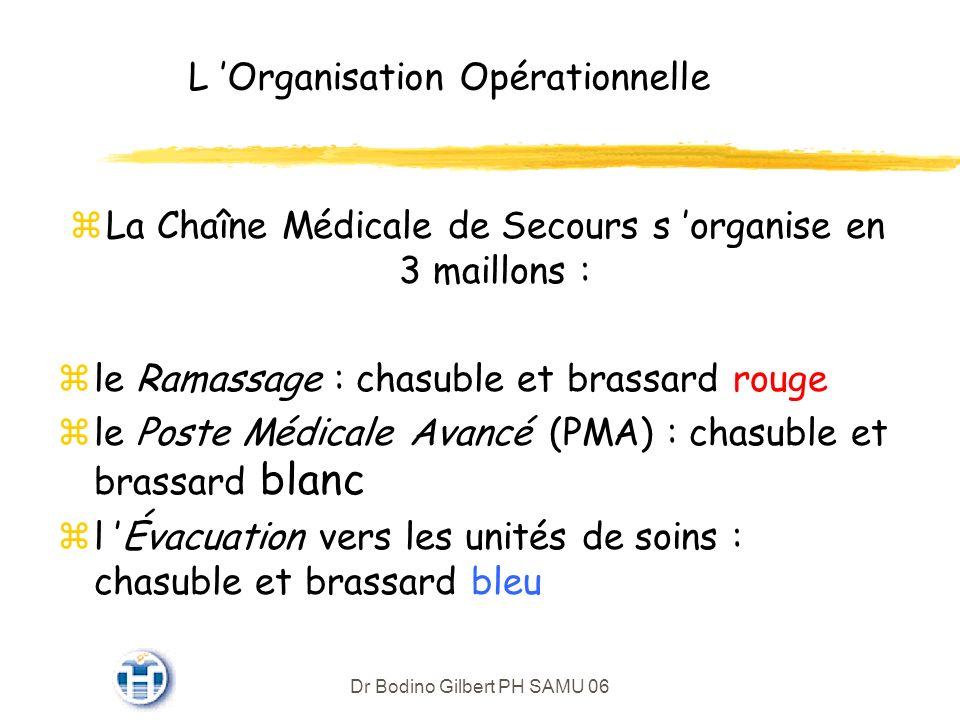 L 'Organisation Opérationnelle