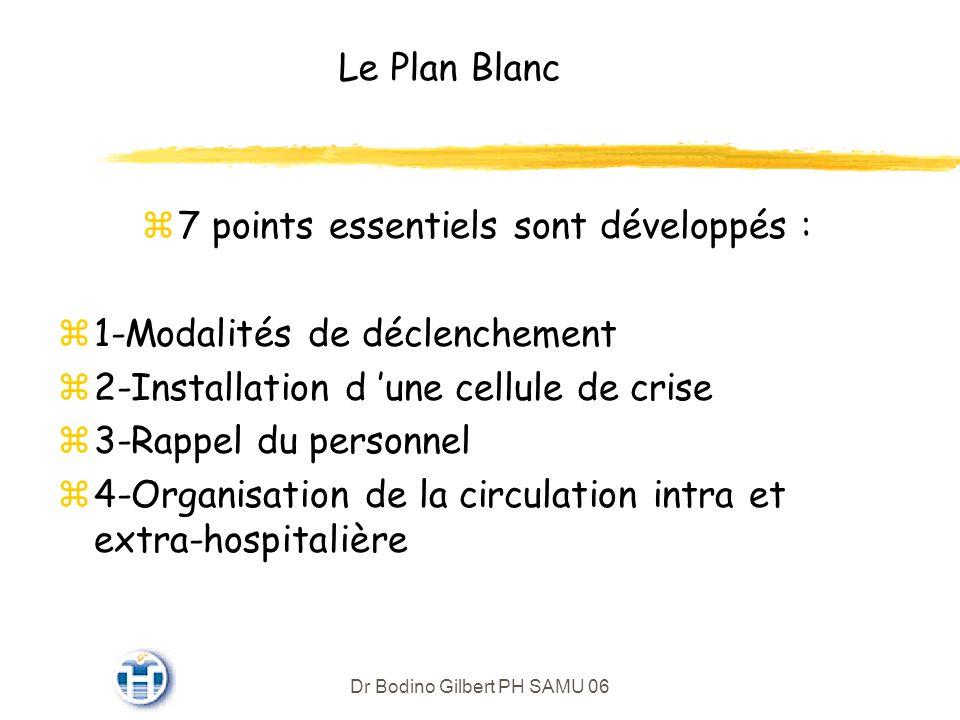 7 points essentiels sont développés : 1-Modalités de déclenchement