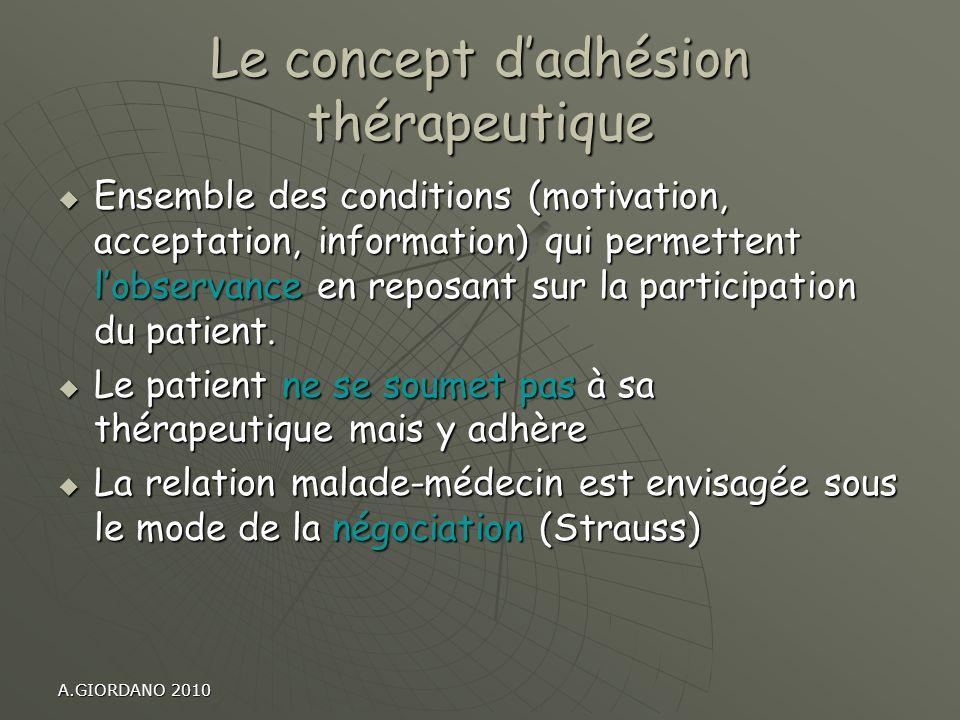 Le concept d'adhésion thérapeutique